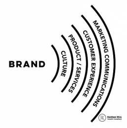 denilson-silva-consultoria-metodologia-branding